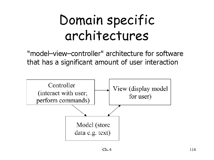 Domain specific architectures
