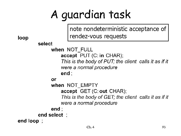 A guardian task note nondeterministic acceptance of rendez-vous requests Ch. 4 93
