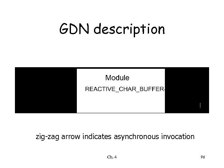 GDN description zig-zag arrow indicates asynchronous invocation Ch. 4 96