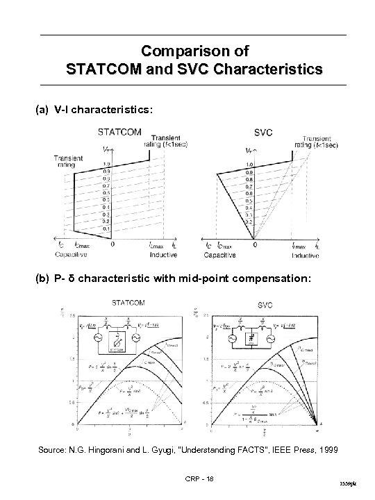 Comparison of STATCOM and SVC Characteristics (a) V-I characteristics: (b) P- δ characteristic with