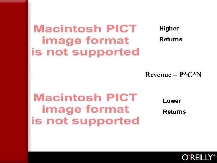 Higher Returns Revenue = P*C*N Lower Returns