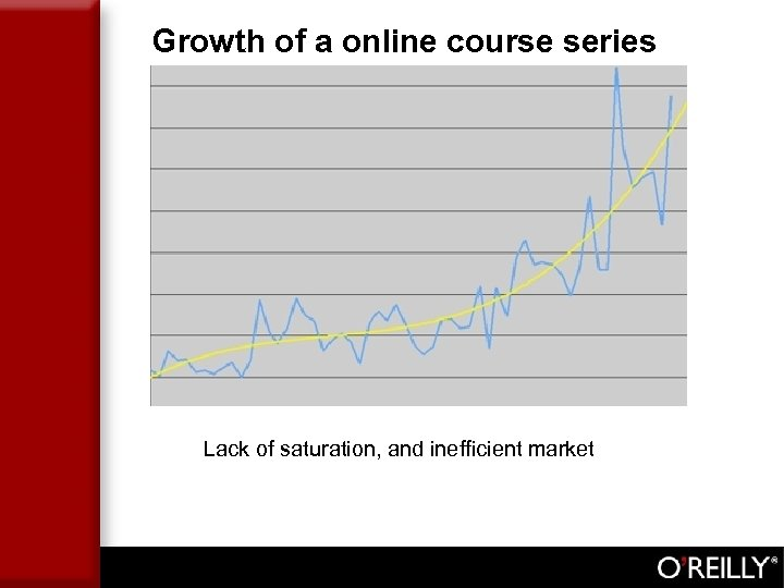 Growth of a online course series Lack of saturation, and inefficient market