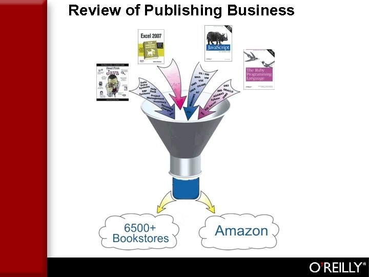 Review of Publishing Business