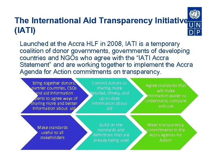 The International Aid Transparency Initiative (IATI) • Launched at the Accra HLF in 2008,