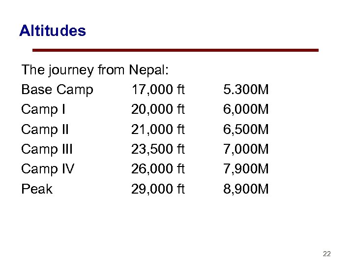 Altitudes The journey from Nepal: Base Camp 17, 000 ft Camp I 20, 000