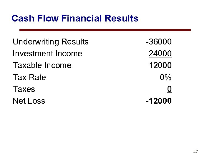Cash Flow Financial Results Underwriting Results Investment Income Taxable Income Tax Rate Taxes Net