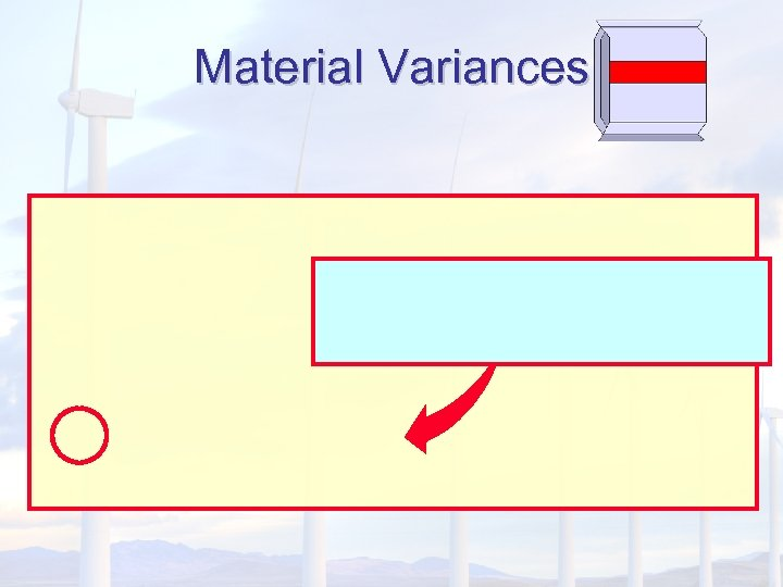Material Variances