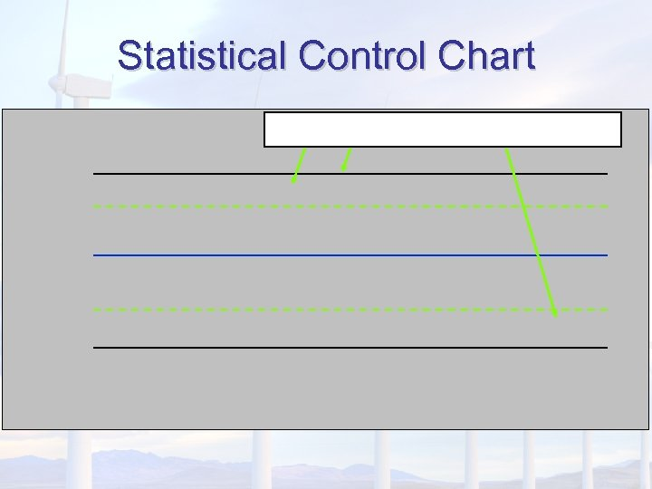 Statistical Control Chart