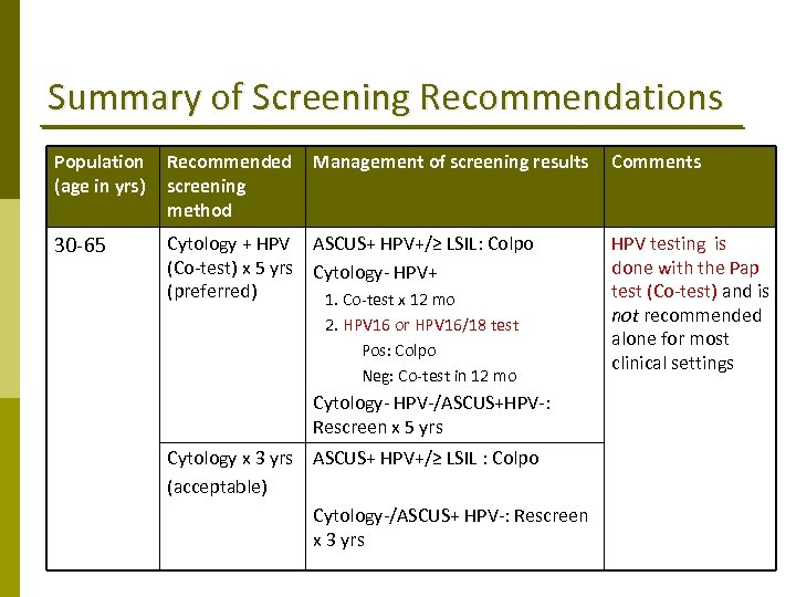 Summary of Screening Recommendations Population (age in yrs) Recommended screening method Management of screening