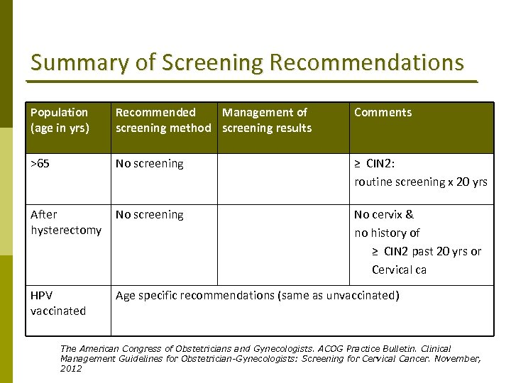 Summary of Screening Recommendations Population (age in yrs) Recommended Management of screening method screening