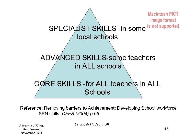 SPECIALIST SKILLS -in some local schools ADVANCED SKILLS-some teachers in ALL schools CORE SKILLS