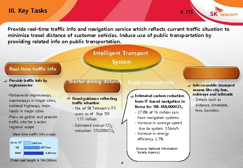 III. Key Tasks 4. ITS Provide real-time traffic info and navigation service which reflects