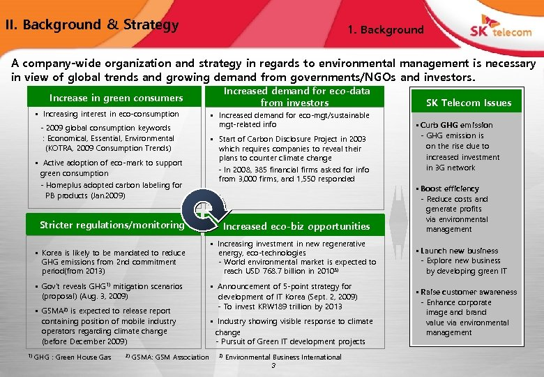 II. Background & Strategy 1. Background A company-wide organization and strategy in regards to