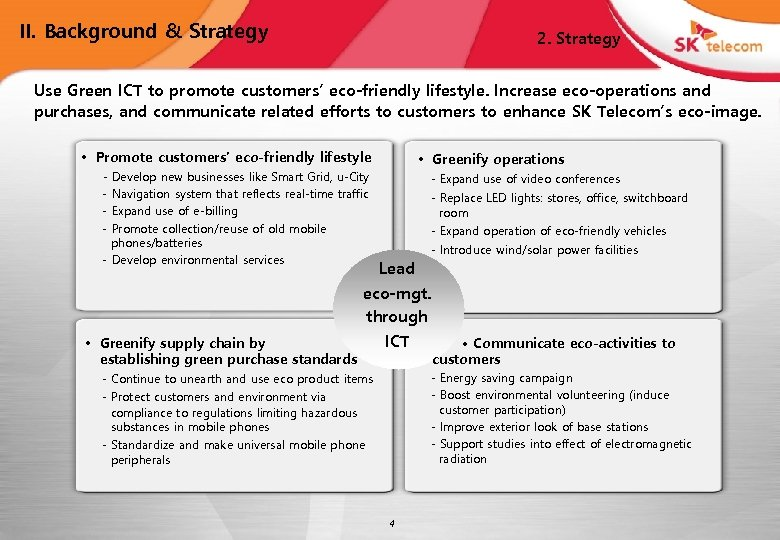 II. Background & Strategy 2. Strategy Use Green ICT to promote customers' eco-friendly lifestyle.