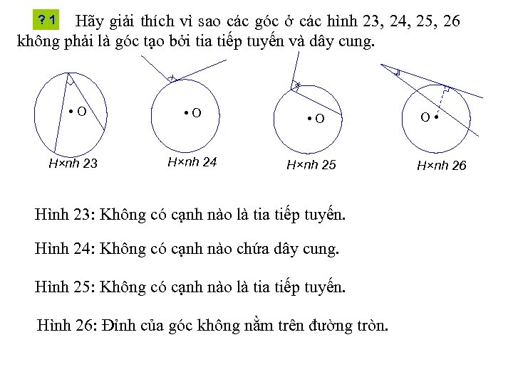 Hãy giải thích vì sao các góc ở các hình 23, 24, 25, 26