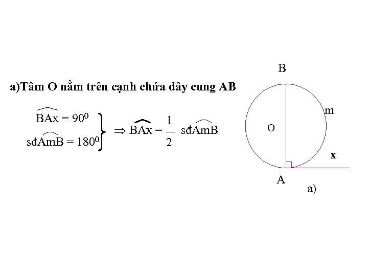 B a)Tâm O nằm trên cạnh chứa dây cung AB BAx = 900 sđAm.