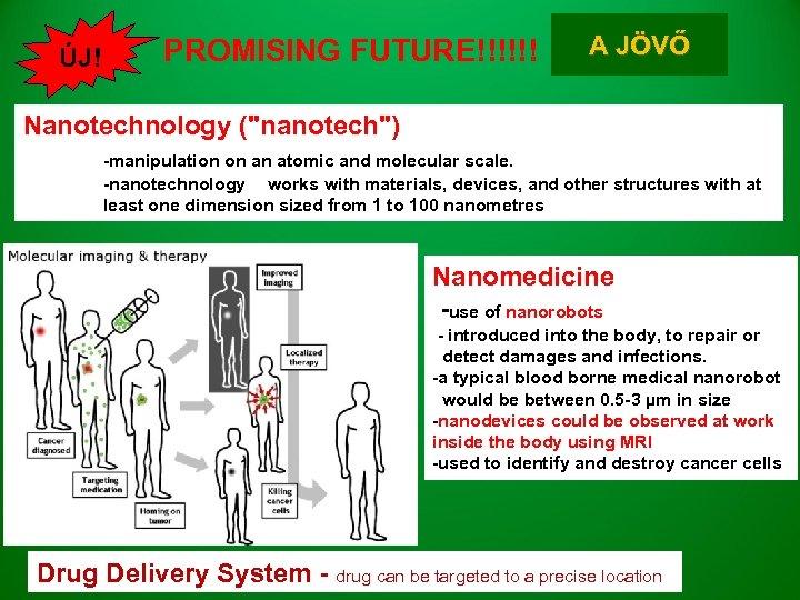 ÚJ! PROMISING FUTURE!!!!!! A JÖVŐ Nanotechnology (