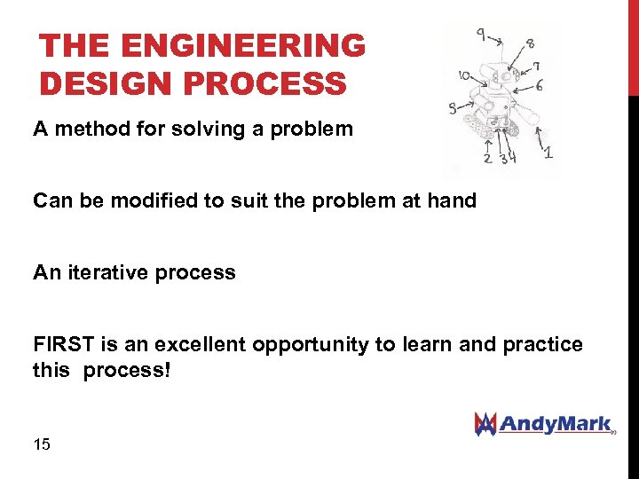 THE ENGINEERING DESIGN PROCESS A method for solving a problem Can be modified to
