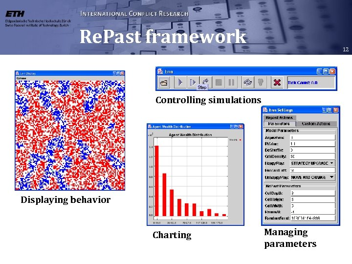 Re. Past framework 12 Controlling simulations Displaying behavior Charting Managing parameters