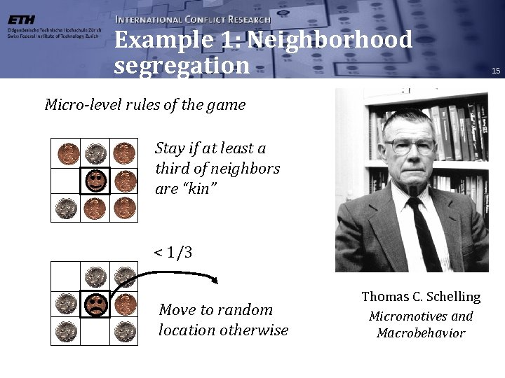 Example 1: Neighborhood segregation Micro-level rules of the game Stay if at least a