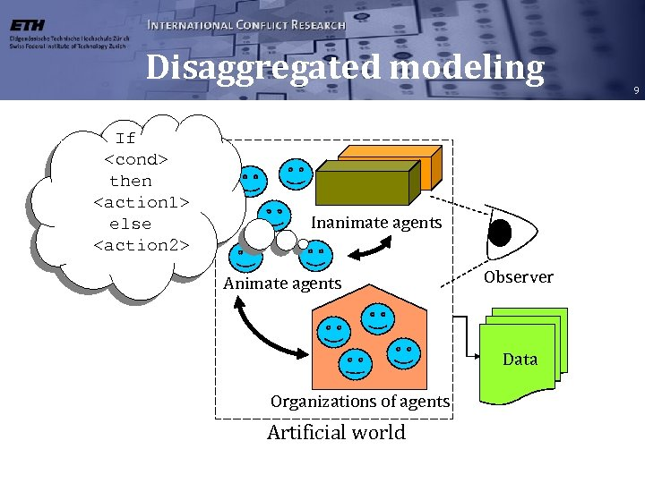 Disaggregated modeling If <cond> then <action 1> else <action 2> Inanimate agents Animate agents
