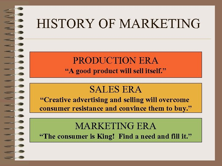 "HISTORY OF MARKETING PRODUCTION ERA ""A good product will sell itself. "" SALES ERA"