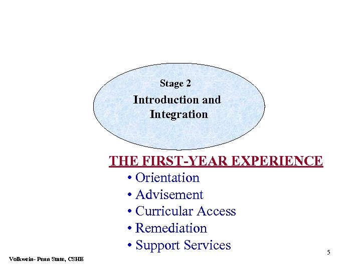 Stage 2 Introduction and Integration Volkwein- Penn State, CSHE THE FIRST-YEAR EXPERIENCE • Orientation