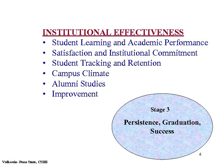 INSTITUTIONAL EFFECTIVENESS • Student Learning and Academic Performance • Satisfaction and Institutional Commitment •