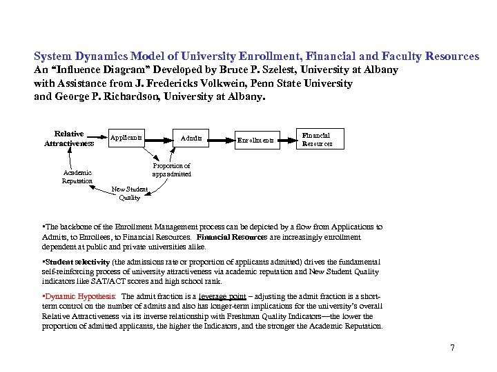 "System Dynamics Model of University Enrollment, Financial and Faculty Resources An ""Influence Diagram"" Developed"