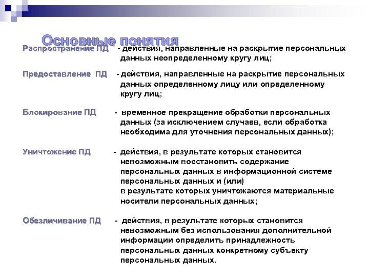 Основные -понятия действия, направленные на раскрытие персональных Распространение ПД данных неопределенному кругу лиц; Предоставление