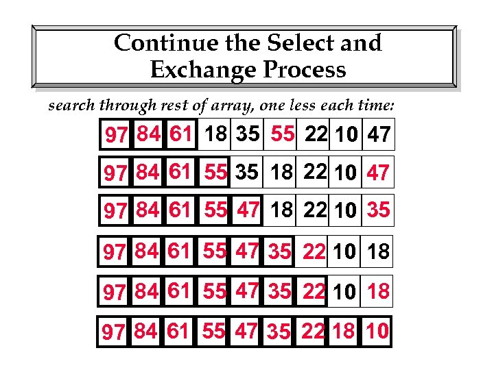 Continue the Select and Exchange Process search through rest of array, one less each