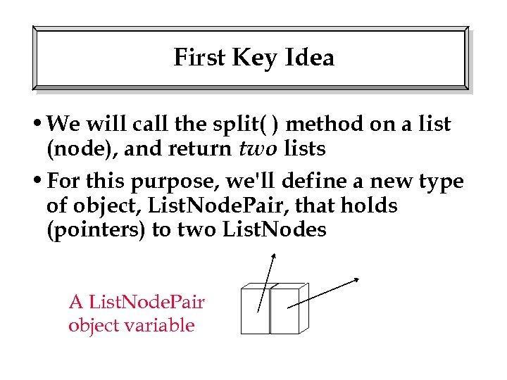 First Key Idea • We will call the split( ) method on a list