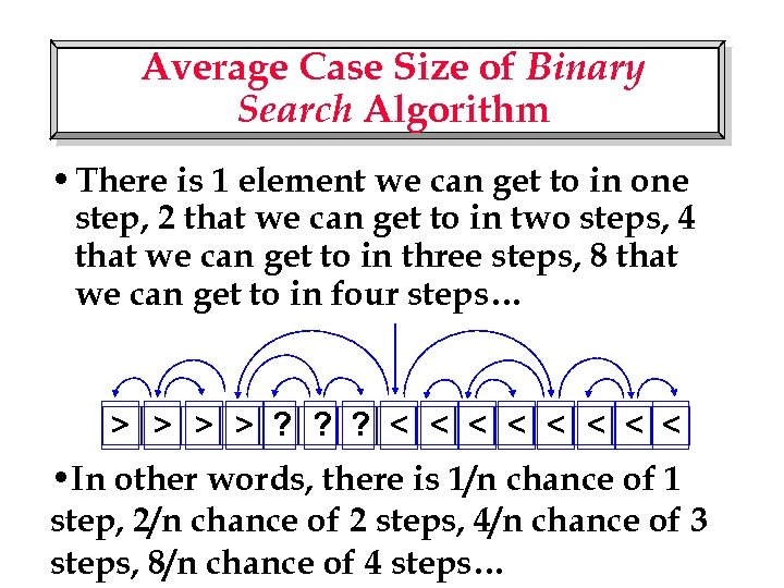 Average Case Size of Binary Search Algorithm • There is 1 element we can