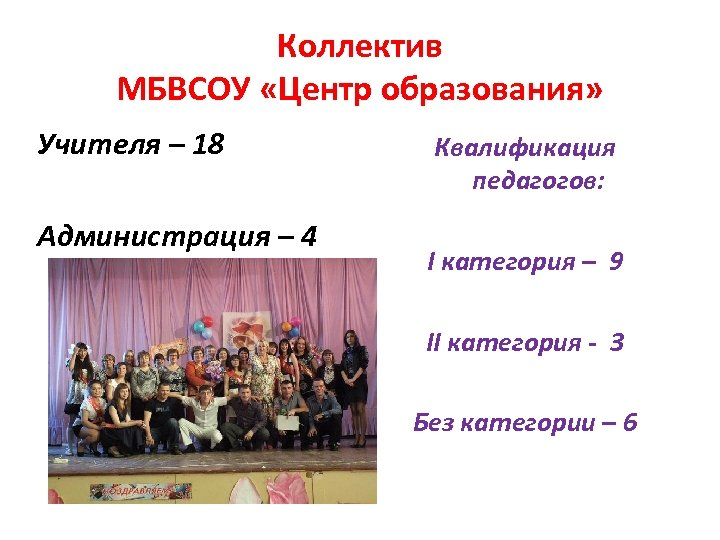 Коллектив МБВСОУ «Центр образования» Учителя – 18 Администрация – 4 Квалификация педагогов: I категория