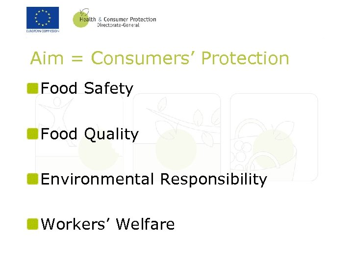 Aim = Consumers' Protection Food Safety Food Quality Environmental Responsibility Workers' Welfare