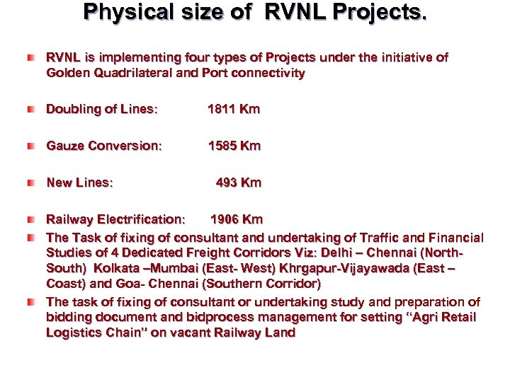 Physical size of RVNL Projects. RVNL is implementing four types of Projects under the