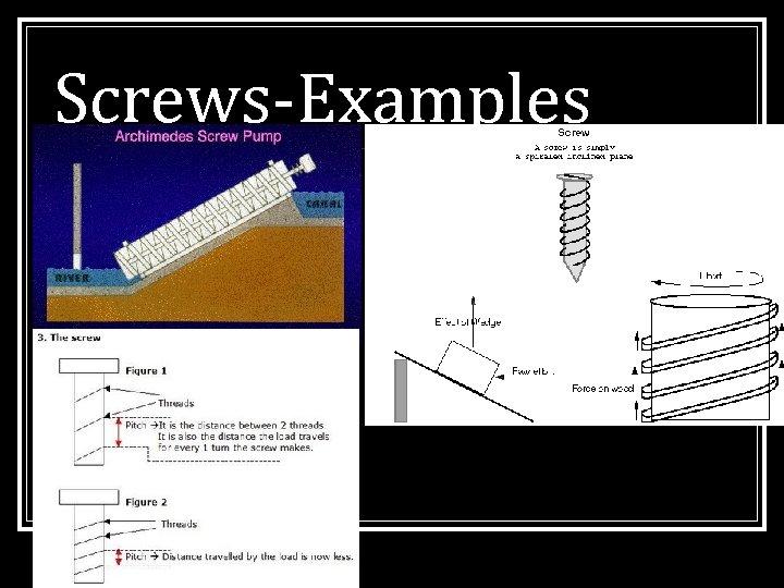 Screws-Examples
