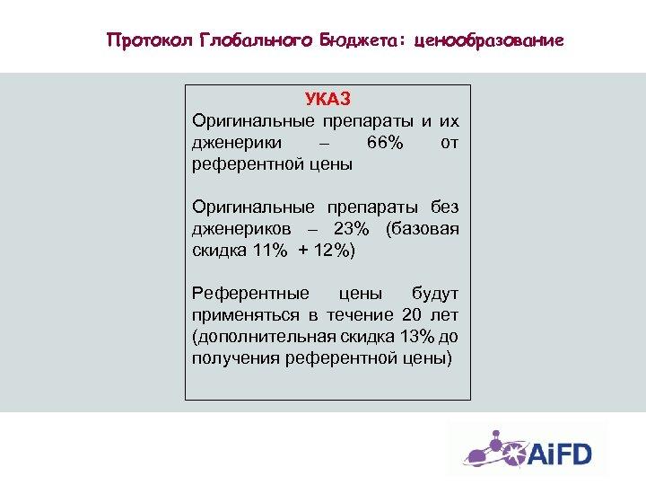 Протокол Глобального Бюджета: ценообразование УКАЗ Оригинальные препараты и их дженерики – 66% от референтной