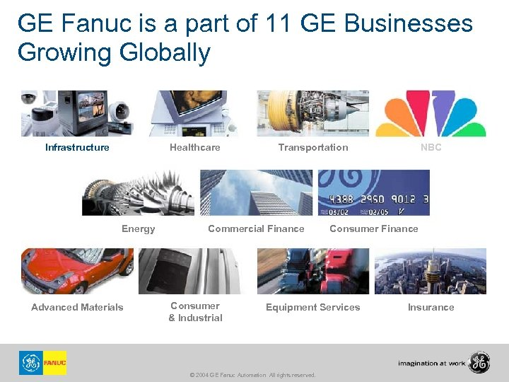GE Fanuc s Solutions for Automation and Intelligent Production