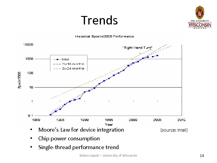 Trends • Moore's Law for device integration • Chip power consumption • Single-thread performance