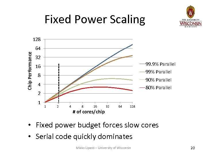 Fixed Power Scaling 128 Chip Performance 64 32 99. 9% Parallel 16 99% Parallel