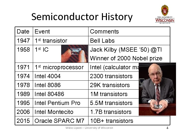 Semiconductor History Date Event Comments 1947 1 st transistor 1958 1 st IC Bell
