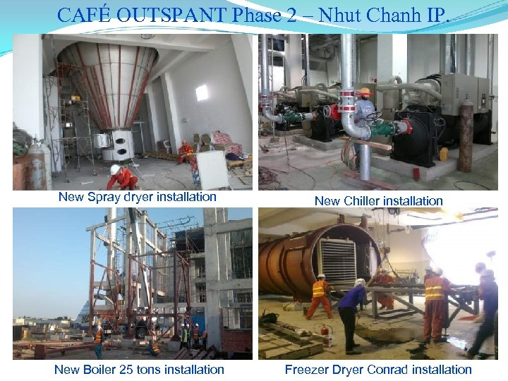 CAFÉ OUTSPANT Phase 2 – Nhut Chanh IP. New Spray dryer installation New Chiller