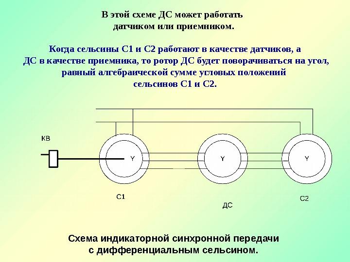 Схемы передачи давления