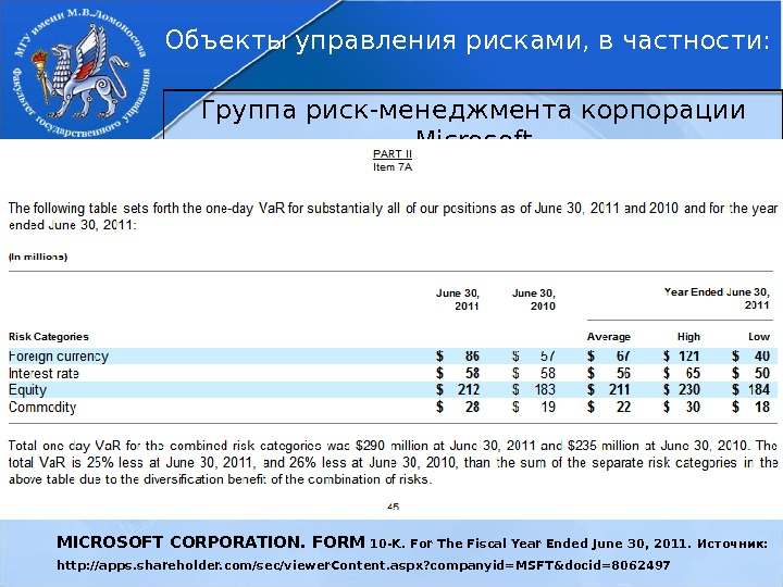 MICROSOFT CORPORATION. FORM 10 -K. For The Fiscal Year Ended June 30, 2011. Источник: