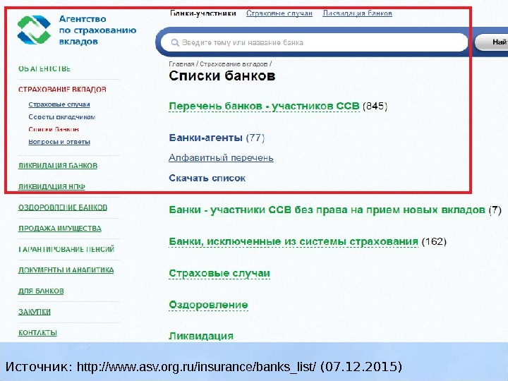 Источник:  http: //www. asv. org. ru/insurance/banks_list/ (07. 12. 2015)