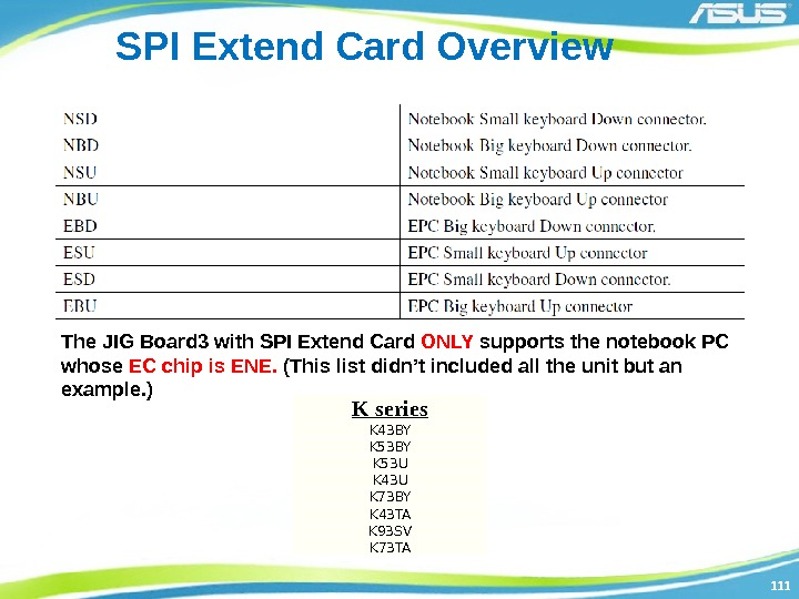 111111 SPI Extend Card Overview The JIG Board 3 with SPI Extend Card ONLY