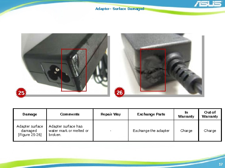 1717 Adapter– Surface Damaged Damage Comments Repair Way Exchange Parts In Warranty Out of
