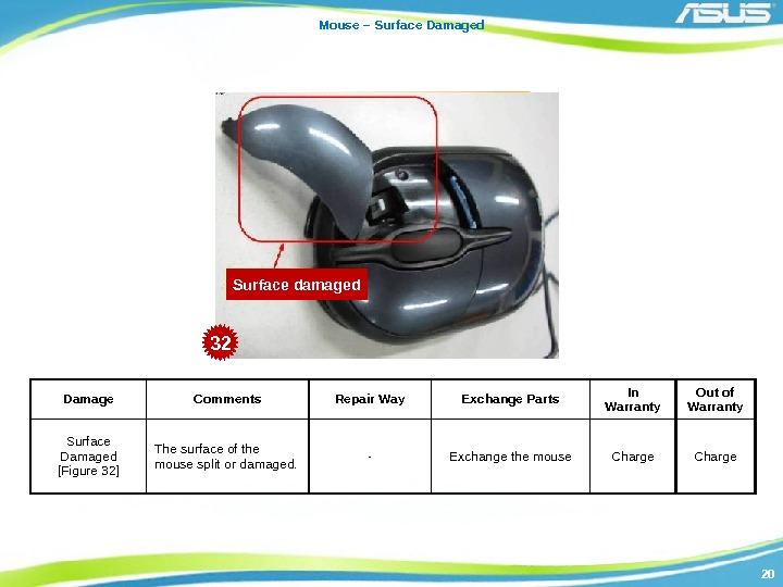 2020 Surface damaged Mouse – Surface Damaged Damage Comments Repair Way Exchange Parts In