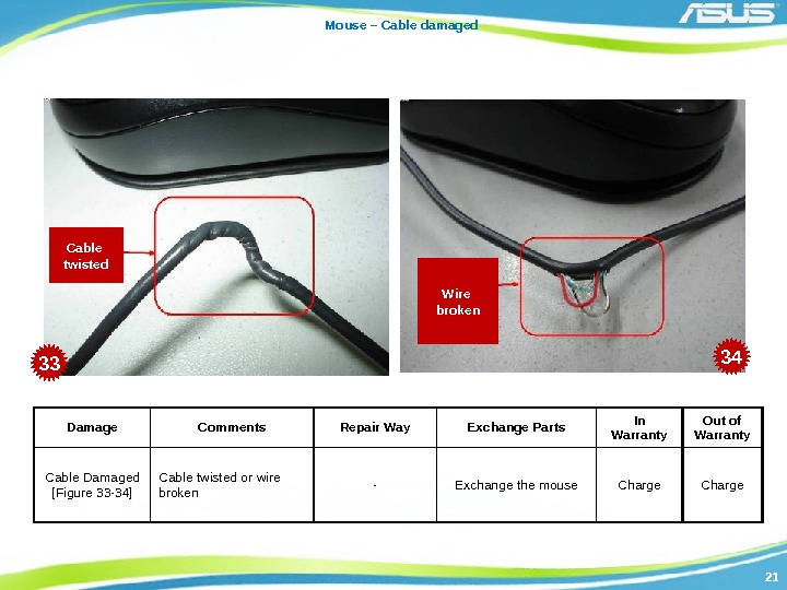 2121 Mouse – Cable damaged Cable twisted Wire broken Damage Comments Repair Way Exchange